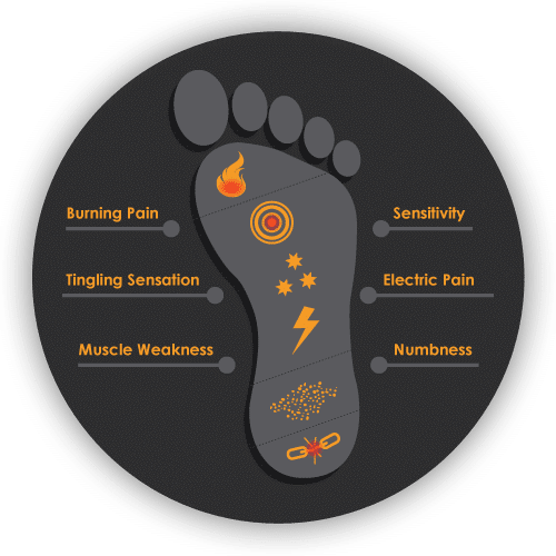 n1 Neuropathy Pain Foot Graphic